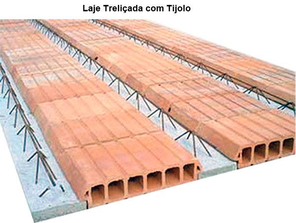 Fabricação de Lajes - Lajes Treliçadas com tijolos de cerâmica